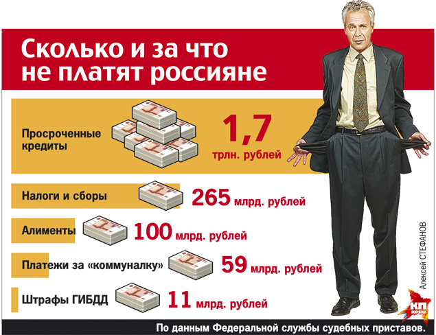 средней сколько платят налог в месяц инструкция